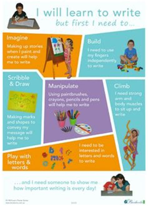 What Program Do I Need To Write A Resume by 1000 Images About Learning Through Play On Early Learning The Early Years And Plays