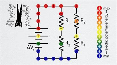 Circuit Parallel Animated Gifs Physics Flipping Demos