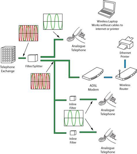 router wiring diagram somurich com