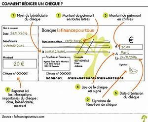 Mettre Un Cheque A La Banque : r gler par ch que la finance pour tous ~ Medecine-chirurgie-esthetiques.com Avis de Voitures