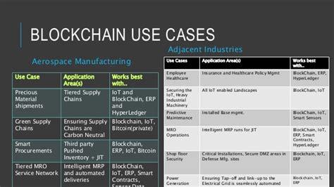 savvy  blockchain