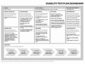 the 1 page usability test plan With sample test plan document for mobile application