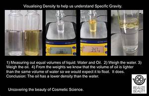Specific Gravity and your formulations | Realize Beauty