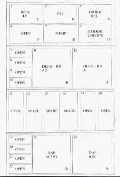 Oldsmobile Fuse Block Diagram by Oldsmobile 1995 Fuse Box Diagram Auto Genius