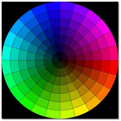 color chart color theory discover meaning color