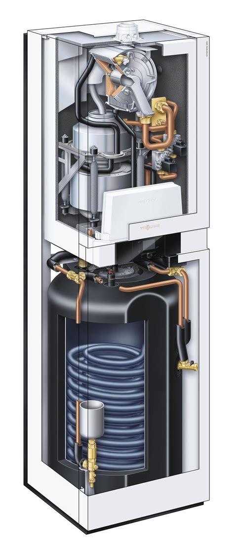 Электричество из отопления. часть 4. обзор серийно производимых домашних когенерационных установок микротэц . яндекс дзен