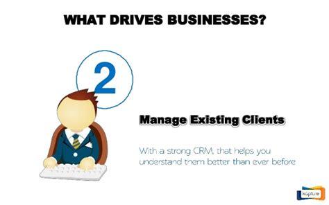 mobile customer relationship management crm software customer relationship management mobile