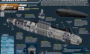Us Navy Awards  5 Billion To General Dynamics For Nuclear