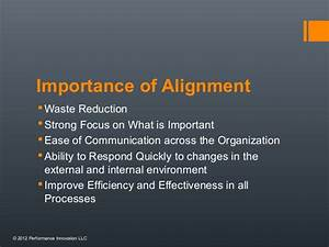The Power of Organizational Alignment