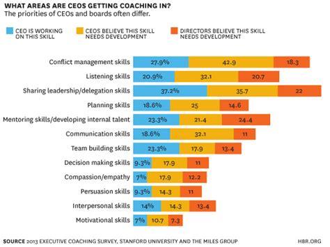 mentoring  critical  organizational longevity