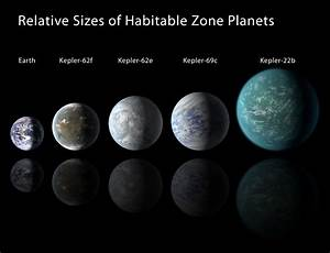 Space Images | Lining Kepler Habitable Zone Planets Up