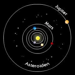 wieviele planeten gibt es astrokramkiste