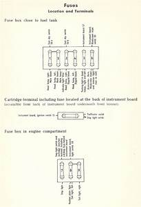 1973 Super Beetle Fuse Box Diagram  1973  Free Engine