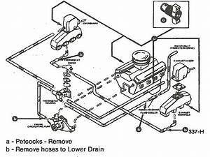 1988 Mercruiser Overheating