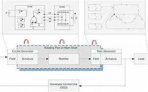 Idg Electrical Subsystem Block Diagram