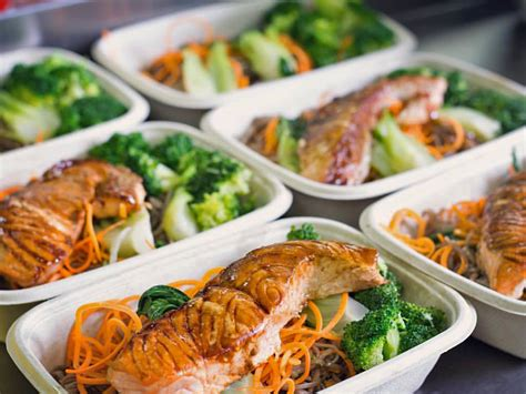ultimate guide  healthy meal delivery  hong kong