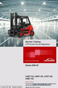 Linde Fork Lift Truck Expert 2014 Service Manual Download