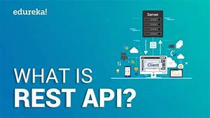What Is Rest Api