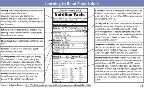nutrition labels not true u vib
