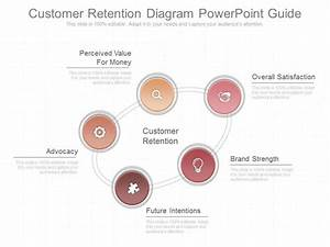 One Customer Retention Diagram Powerpoint Guide