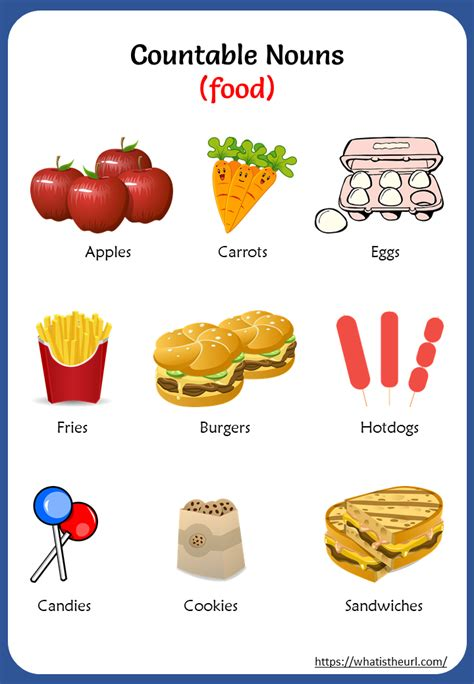 countable  uncountable nouns  food  home teacher