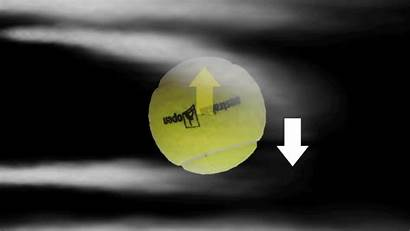 Spin Magnus Effect Rate Force Ball Baseball