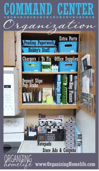 how should i organize my kitchen cabinets family command center do s and don ts diary of a diy 9278