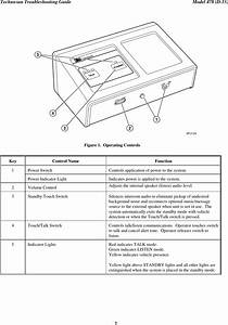 3m 478da D 15 Owners Manual D15 Troubleshooting Guide