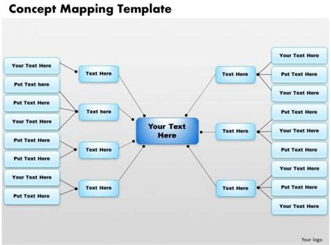 concept mapping template powerpoint