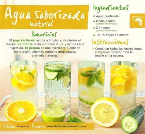 Reconoce los beneficios del agua saborizada natural de
