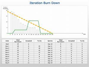 10 best images of project burndown chart excel scrum With scrum burndown chart excel template