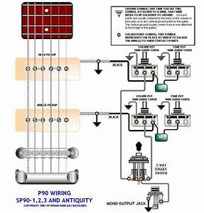 P90 Wiring For 50s Les Paul  Gibson Hollowbody   Pickups   The Gretsch Pages