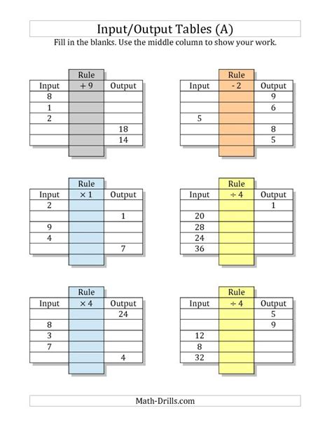 4th grade math function tables worksheets place value