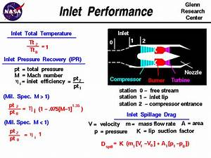 Inlet Performance