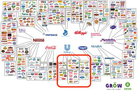 Kraft confirms Unilever merger approach - Business Insider