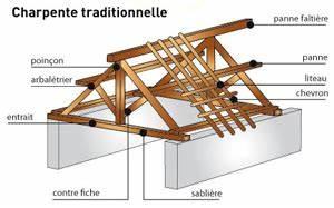 toiture abri de jardin comment feriez vous communaute With creer un plan de maison 3 quelle type de charpente