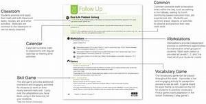 emergent curriculum preschool lesson plan template the With emergent curriculum planning template