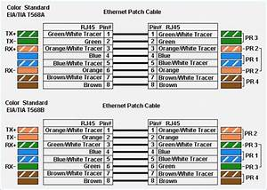 Ethernet Cable Wiring Diagram T568b Color Chart 21 Super