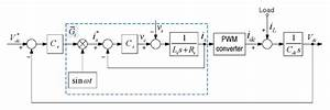 Fig  2  Block Diagram Of The Pwm Converter Control System