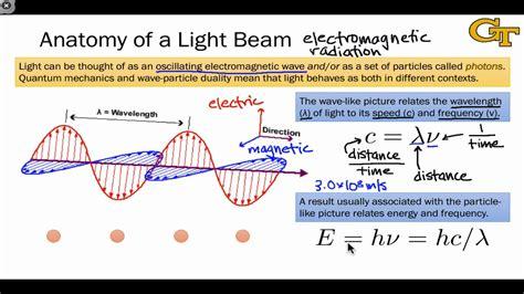 10.01 What Is Spectroscopy? - YouTube
