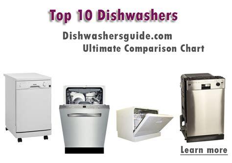 What's the best dishwasher?  Unbiased dishwashers reviews