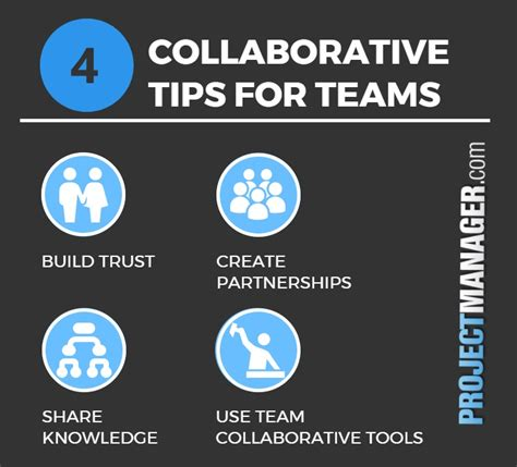 tips  promote team collaboration projectmanagercom
