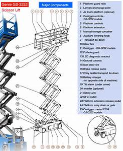 Wiring Diagram For Genie Lift