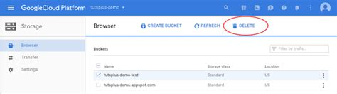 per yourself once and for all by selecting cloud storage managing buckets mind map engineers