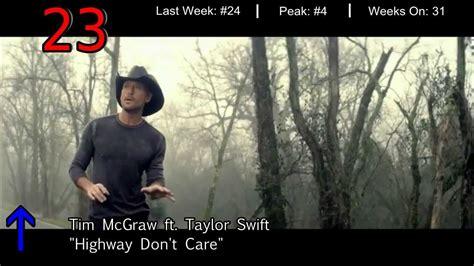 Best Country Songs 2013 Billboard Top 30 Country Songs 9