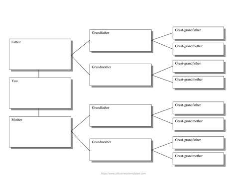 family tree map templates  allbusinesstemplatescom