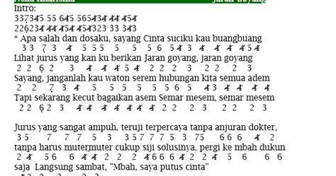 not angka gaby tinggal kenangan not angka lagu nella kharisma jaran goyang not angka terbaru