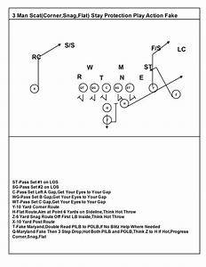 Coach Mac U0026 39 S Play Fast Football  Simplifying Passing Concepts
