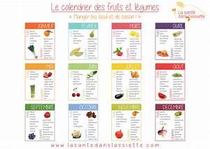 Calendrier Fruits Et Légumes De Saison : la sant dans l 39 assiette fiche pratique le calendrier ~ Nature-et-papiers.com Idées de Décoration