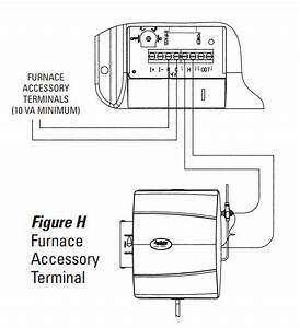 Aprilaire Wiring Diagram : electrical aprilaire 56 humidistat not getting power ~ A.2002-acura-tl-radio.info Haus und Dekorationen